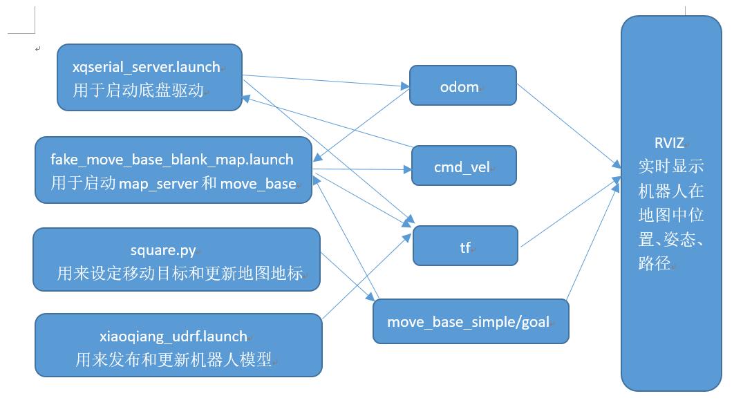 0_1464272794422_framework.png